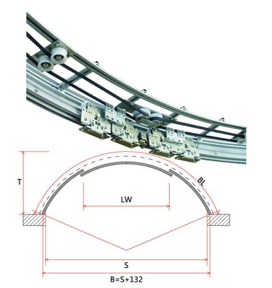 Cấu tạo khung tròn CK4000