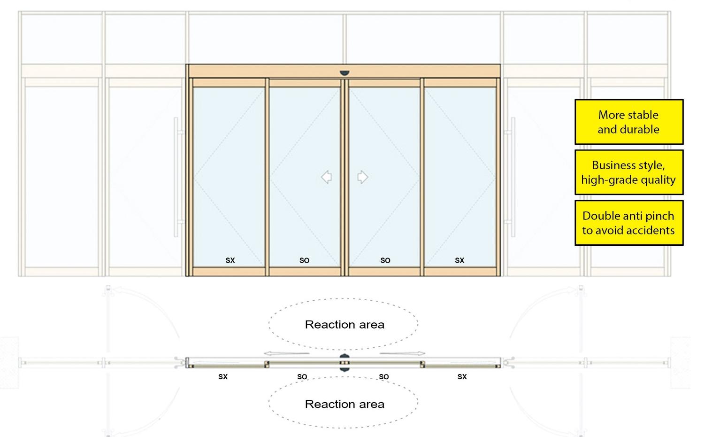 Cấu tạo cửa kính khung nhôm tự động CK2000